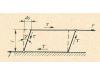 Relation between Bulk Modulus K, Shear Modulus G, Young's Modulus E and Poisson's ratio ν
