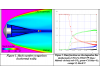 Chemical-kinetic Model for Mars Atmosphere Re-entry Applications