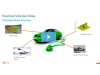 Vibro Acoustic Challenges to model Electric Vehicles (Hands-On Webinar #03)