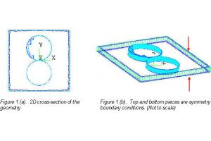 Using Arbitrary Interfaces for Sliding Meshes in CFD-ACE+