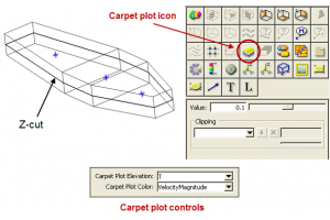 Carpet Plots in CFD-VIEW