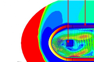 CFD-FASTRAN/CFD-ACE+ coupling for thermal environment simulations