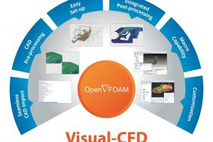 Visual-CFD Frequently asked questions with solutions
