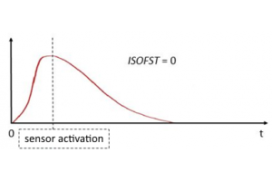 『Sensorのオフセット機能(Load定義時)』