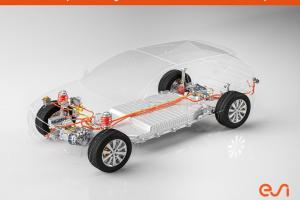Transform your EV testing infrastructure with ESI's Virtual Laboratory