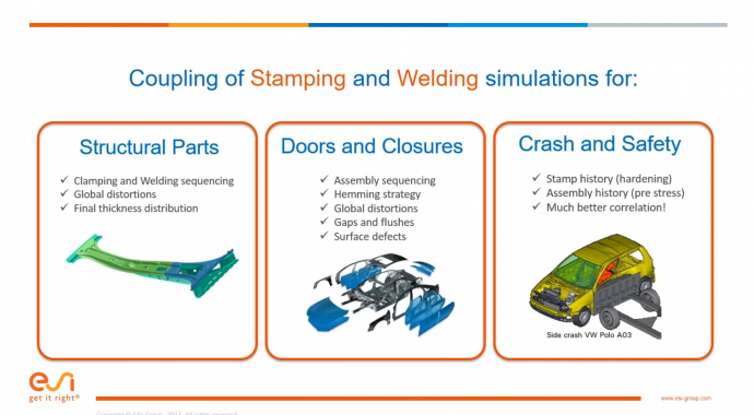 Using Stamping and Welding to achieve better Distortion and Crash Performance Prediction